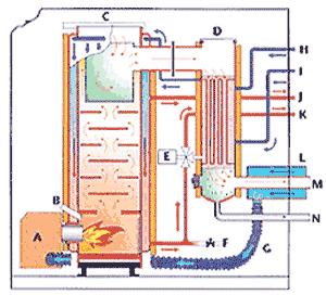 Potencia-de-calderas