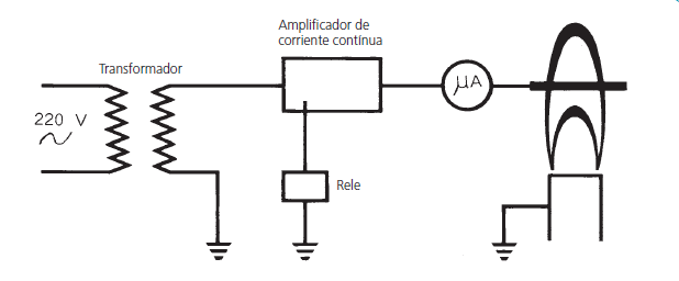 Sonda De Ionizacion E1455211125785