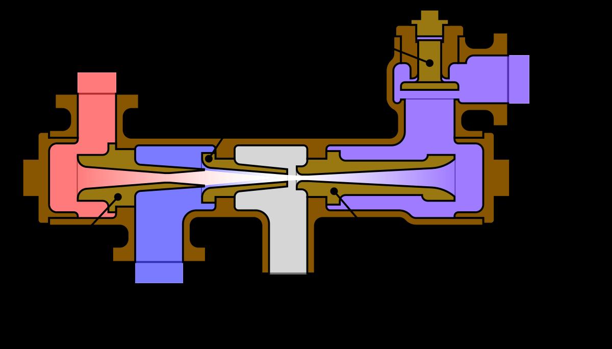 Inyectores De Agua En Las Calderas Industriales